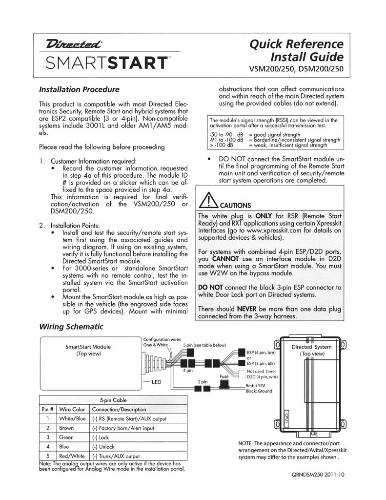 medium resolution of directed electronics smart start install guide manualzz com wiring diagram viper smartstart source dei remote