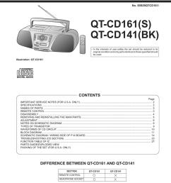 sharp qt cd161h service manual [ 791 x 1024 Pixel ]
