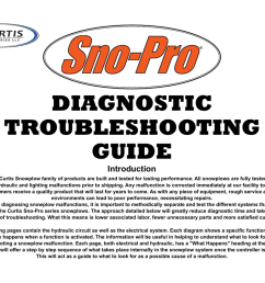 curtis 3000 troubleshooting guide diagnostic troubleshooting guide introduction the curtis snowplow  [ 1024 x 791 Pixel ]