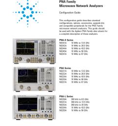 agilent technologies x p k281c specifications manualzz com [ 791 x 1024 Pixel ]