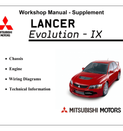 mitsubishi lancer evolution viii mr technical information [ 1024 x 791 Pixel ]