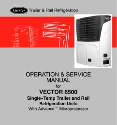 carrier vector 6500 service manual [ 791 x 1024 Pixel ]