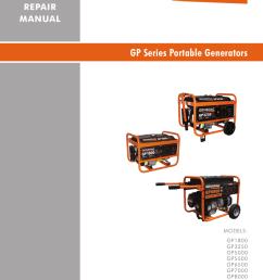 raven gen 6500e repair manual [ 791 x 1024 Pixel ]