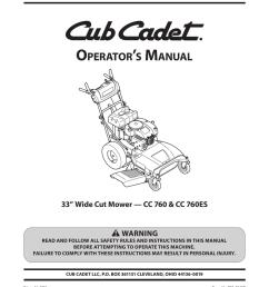 schematics on cub cadet cc 760 es wiring diagram files cub cadet cc 760 es operator [ 791 x 1024 Pixel ]