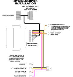 mygig lockpick instructions coastal electronic technology [ 791 x 1024 Pixel ]