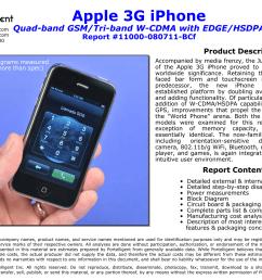 apple 3g iphone teardown sample [ 1024 x 768 Pixel ]