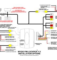 chrysler mygig new mygig fim lockpick instructions [ 1024 x 791 Pixel ]