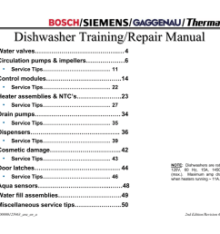 bosch shx33a repair manual [ 1024 x 791 Pixel ]