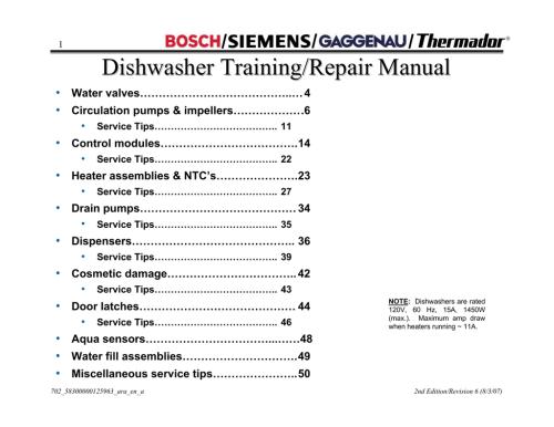 small resolution of bosch shx33a repair manual