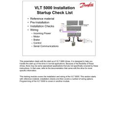 danfoss vlt 5000 instruction manual [ 791 x 1024 Pixel ]