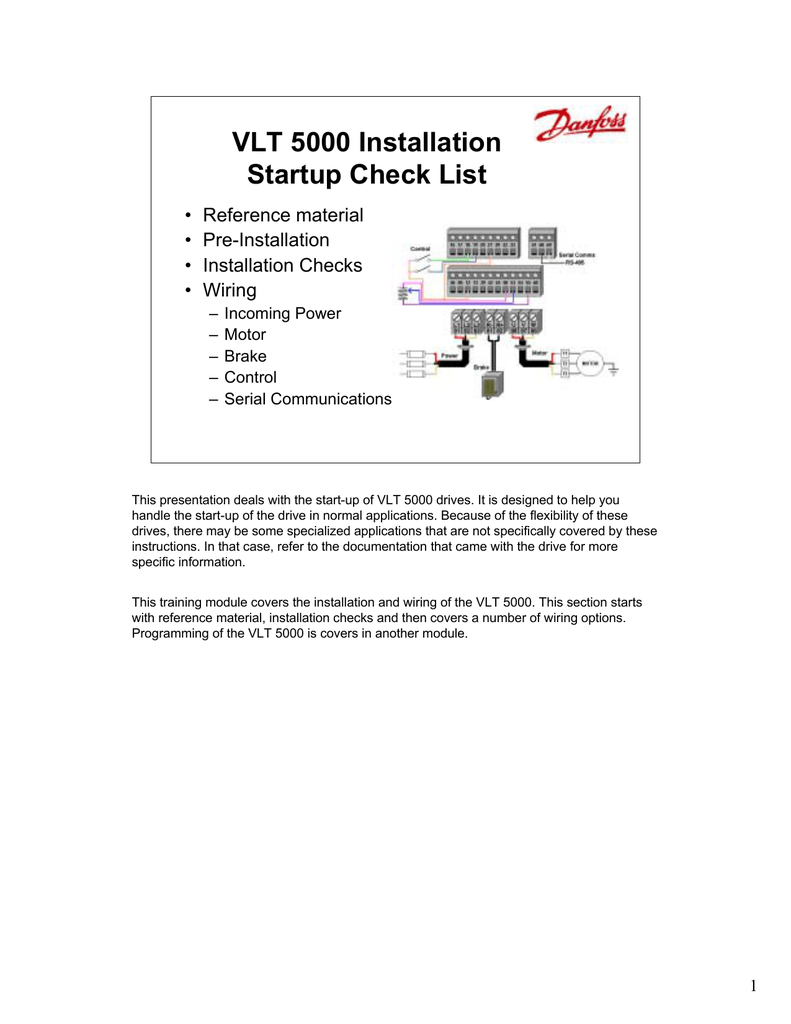 danfoss vlt 5000 wiring diagram rock cycle fill in instruction manual manualzz com