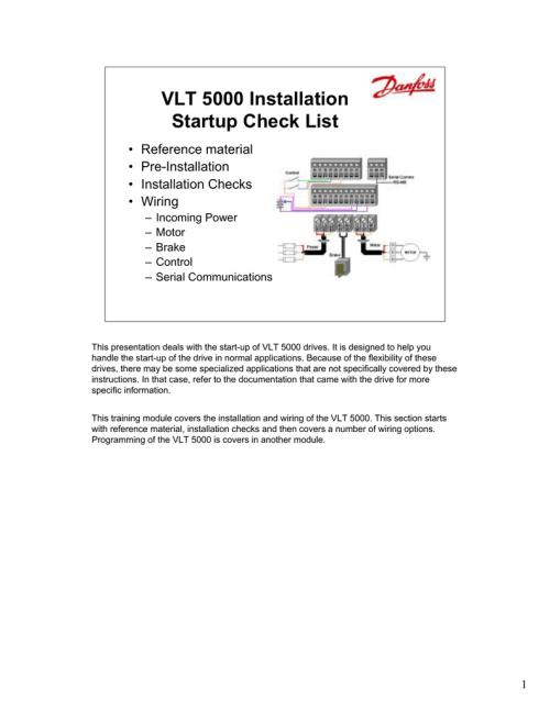 small resolution of danfoss vlt 5000 instruction manual