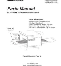 ps520g series gas ovens english spl092606 pf bd september 29 2006 parts manual for domestic and standard export ovens serial number code serial tag  [ 791 x 1024 Pixel ]