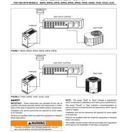 coleman dual fuel installation manual [ 791 x 1024 Pixel ]