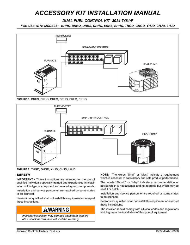 hight resolution of coleman dual fuel installation manual