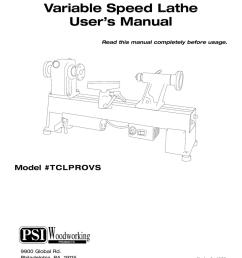 craftsman 3800 professional psi user s manual [ 791 x 1024 Pixel ]