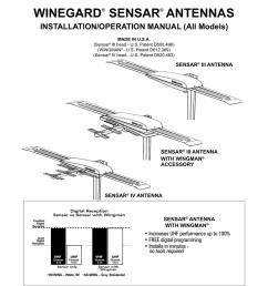 winegard as 2053 winegard sensar antennas [ 791 x 1024 Pixel ]