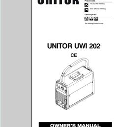 miller syncrowave 200 wiring diagram millermatic 350p  [ 791 x 1024 Pixel ]