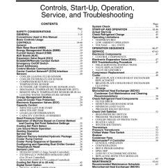 Carrier 30ra Chiller Wiring Diagram 2004 Chevy Silverado 2500hd Stereo 30rap010 060 Air Conditioner User Manual Manualzz Com