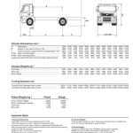 Volvo Fm 42r B9 Hcm Automobile Parts User Manual Manualzz