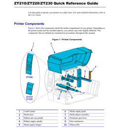 zt210 zt220 zt230 quick reference guide use this guide to operate your printer on a daily basis for more detailed information refer to the user guide  [ 791 x 1024 Pixel ]