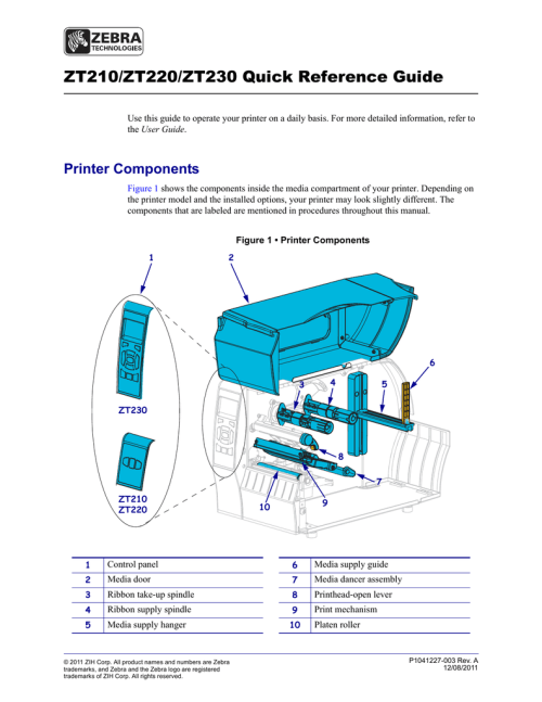 small resolution of zt210 zt220 zt230 quick reference guide use this guide to operate your printer on a daily basis for more detailed information refer to the user guide