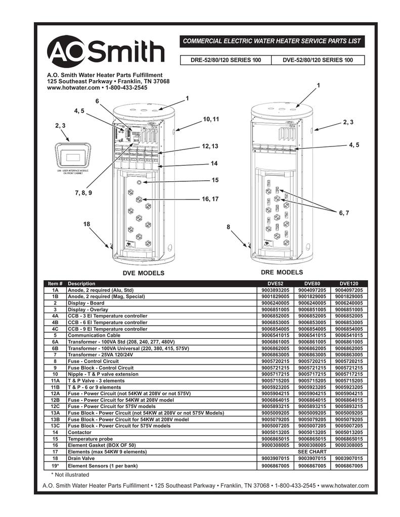 medium resolution of a o smith gold series dre dve 52 80 120 series 100 102 technical rh manualzz com wiring diagram