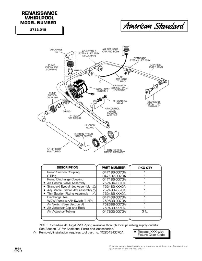 American Standard Renaissance 752439-XXX0A User's Manual