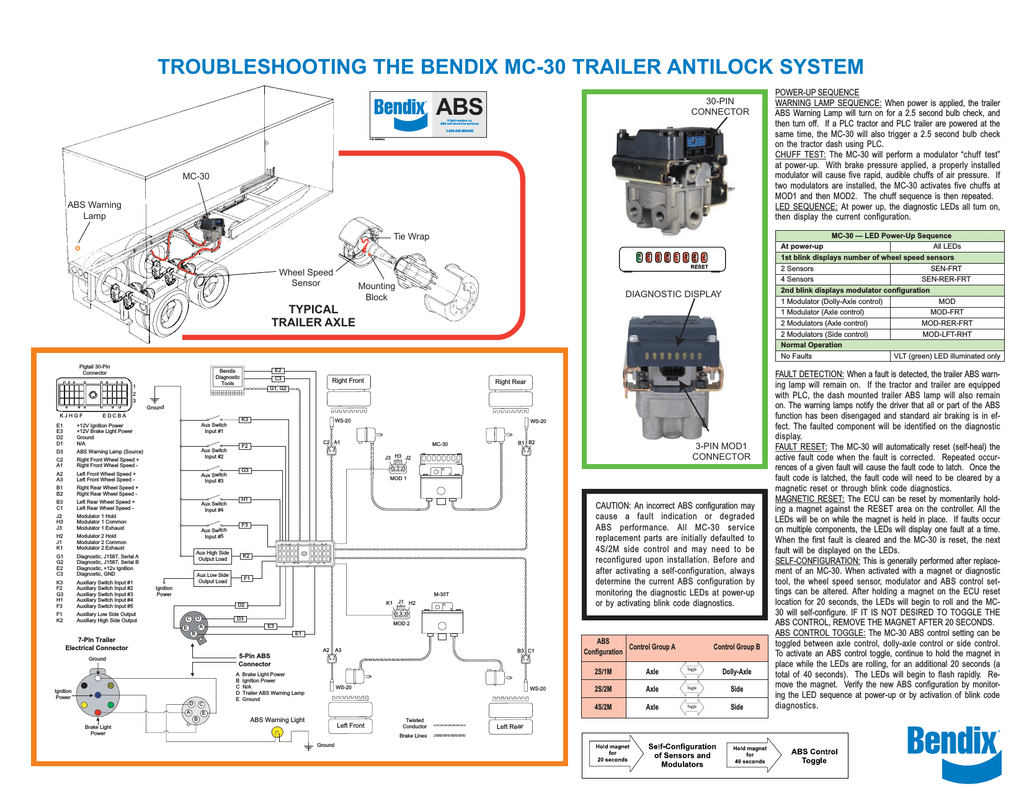 on wabco 4s 4m abs wiring diagram