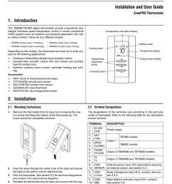 honeywell thermostat tb6980 user s manual [ 791 x 1024 Pixel ]