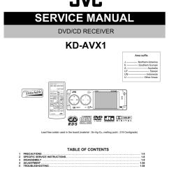 r438 wiring diagram jvc kd wiring library rh 57 codingcommunity de jvc wiring harness diagram diagram kd jvc x320btswiring [ 791 x 1024 Pixel ]
