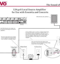 nuvo lsa40 user s manual [ 1024 x 791 Pixel ]