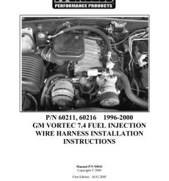 painless performance vortec 60211 user s manual manualzz com on  [ 791 x 1024 Pixel ]
