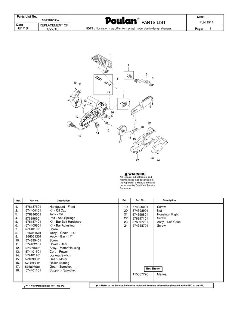 Poulan Chain Saw Parts Diagram : poulan, chain, parts, diagram, Poulan, PLN1514, Manual, Manualzz