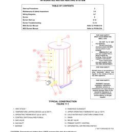 pvi industries maxim integrated water heating system user s manual installation  [ 791 x 1024 Pixel ]