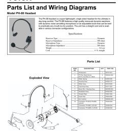 telex turner road king 56 wiring diagram explained wiring diagrams source telex rk56 wiring diagram [ 791 x 1024 Pixel ]