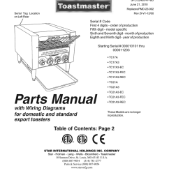 toastmaster toaster tc17a user s manual [ 791 x 1024 Pixel ]