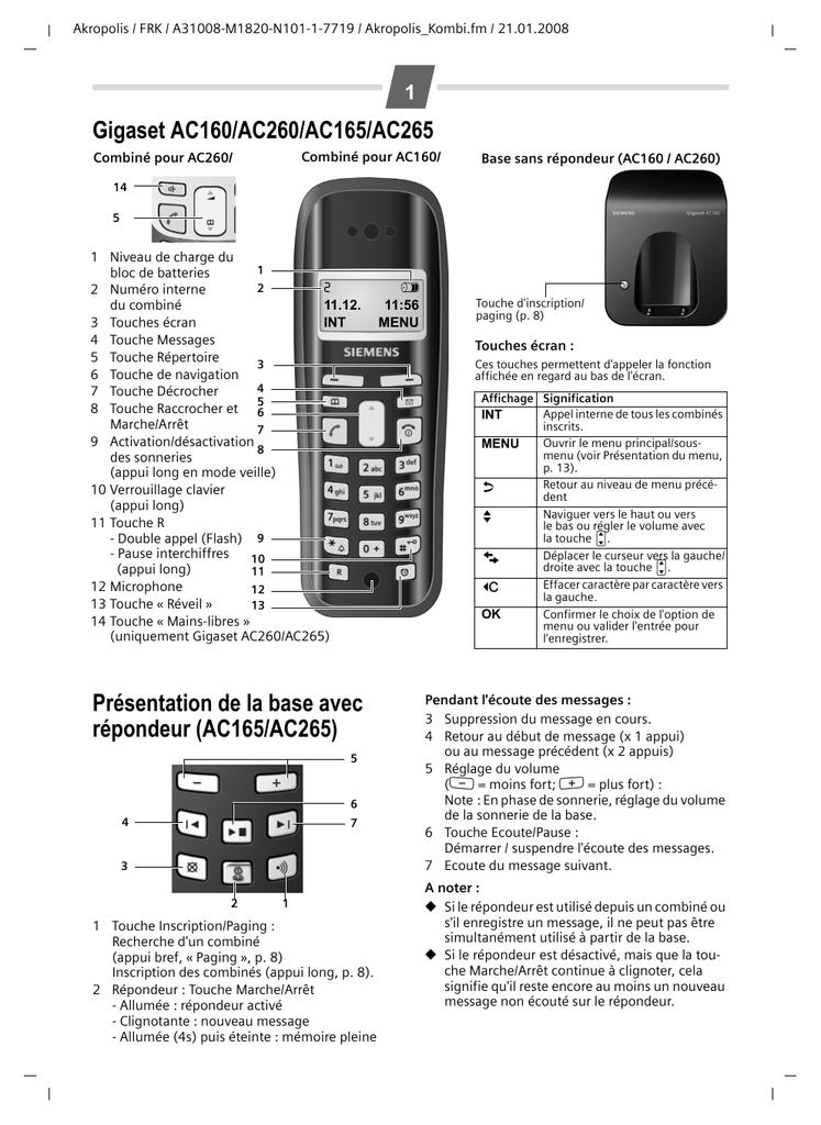 Mode Demploi Téléphone Siemens Gigaset As285 Duo
