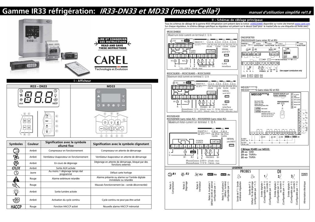 Carel Controller Wiring Diagram : 31 Wiring Diagram Images
