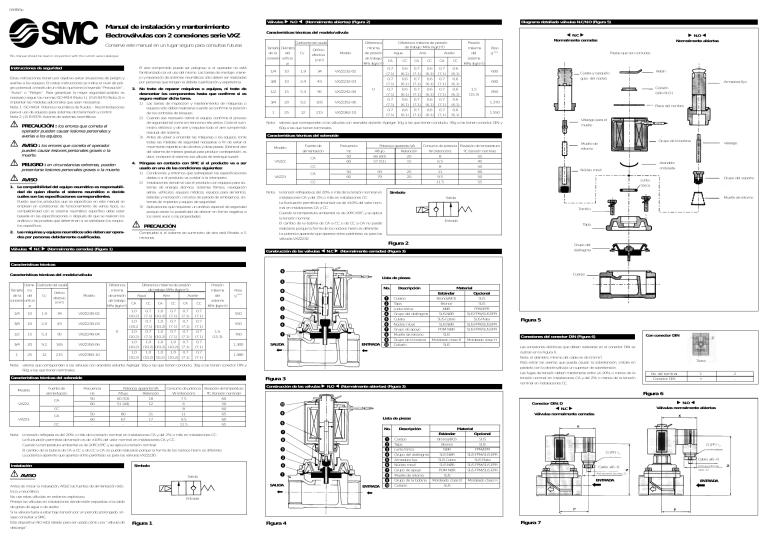 Manual de instalación y mantenimiento Electroválvulas con