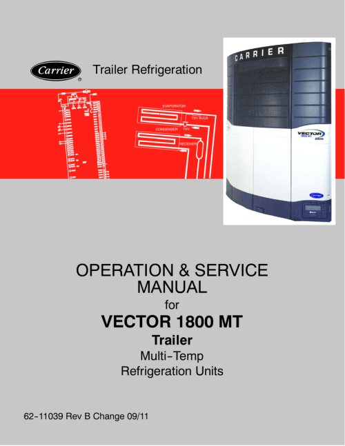 small resolution of operation service manual vector 1800 mt