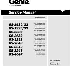 service manual manualzz com [ 791 x 1024 Pixel ]