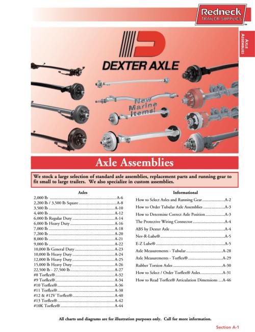 small resolution of axle assemblies redneck trailer supplies