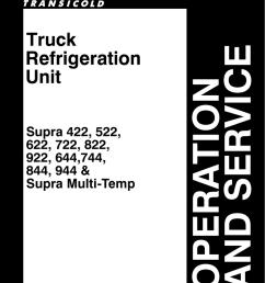 supra 422 522 supra multi temp sunbelt transport refrigeration manualzz com [ 791 x 1024 Pixel ]