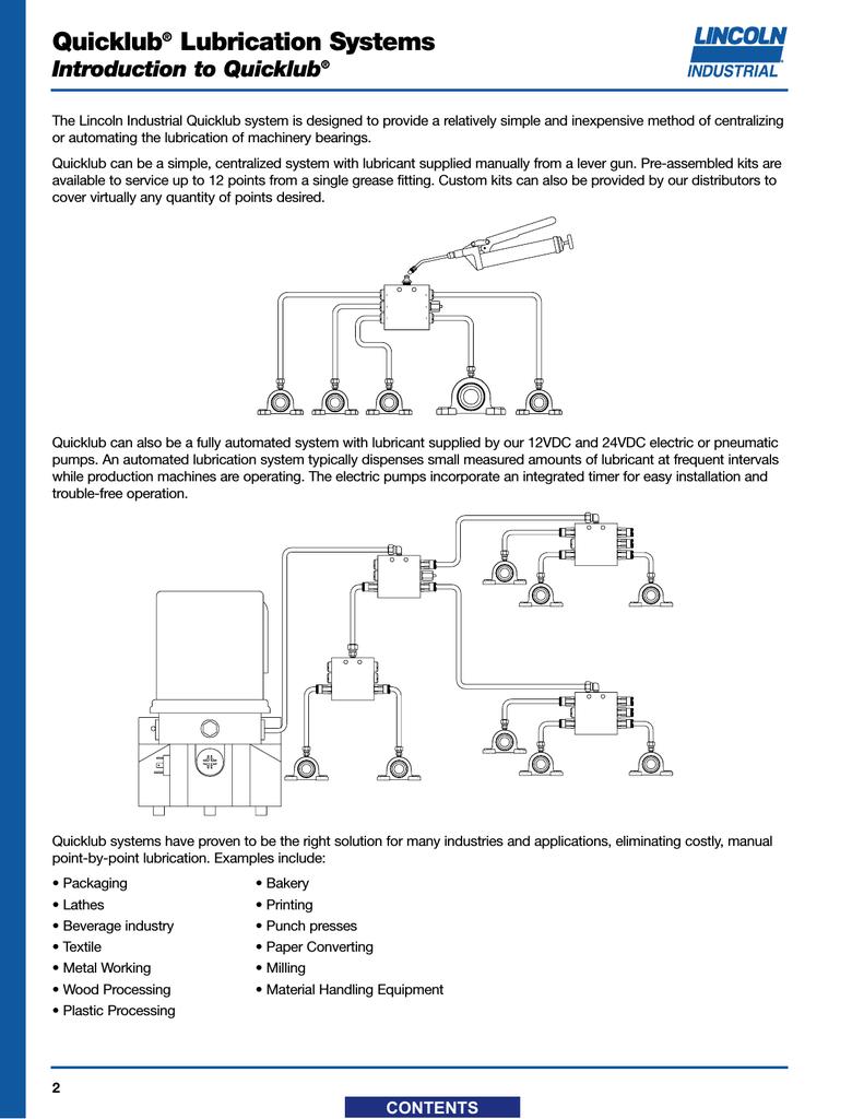 medium resolution of quicklub lubrication systems