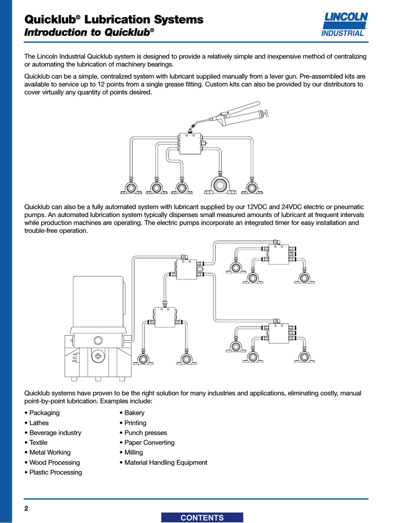 hight resolution of quicklub lubrication systems