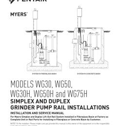 models wg30 wg50 wg30h wg50h and wg75h [ 791 x 1024 Pixel ]