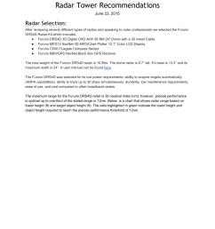 radar tower recommendations the anthropocene institute [ 791 x 1024 Pixel ]