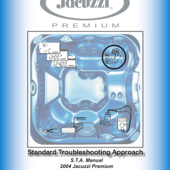 Jacuzzi J 365 Wiring Diagram Programmable Thermostat Standard Troubleshooting Approach Manualzz Com