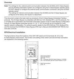 abb ach550 bacnet wiring diagram [ 791 x 1024 Pixel ]